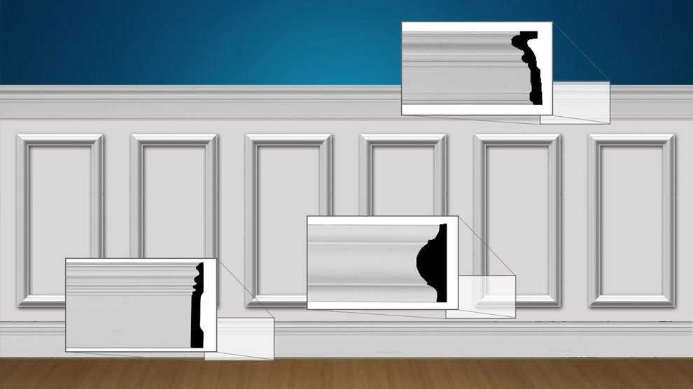 Wainscot Paneling Components